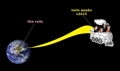 twin peaks rails